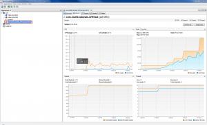 JVisualVM Monitoring